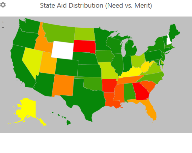 state_aid_distribution