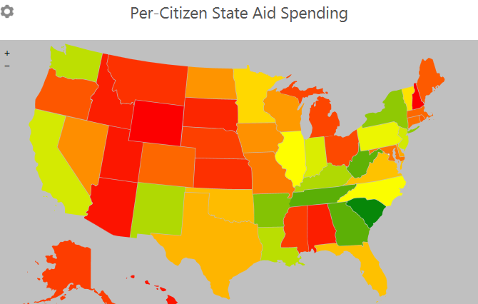 state_aid_spending