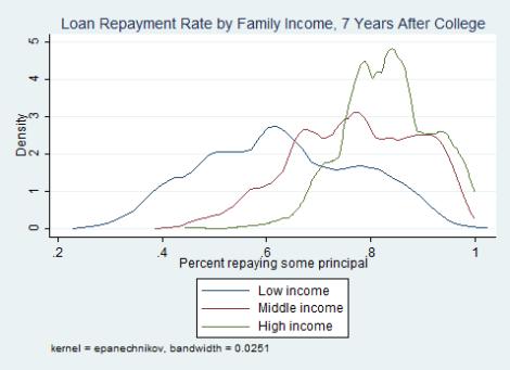 loan_repayment