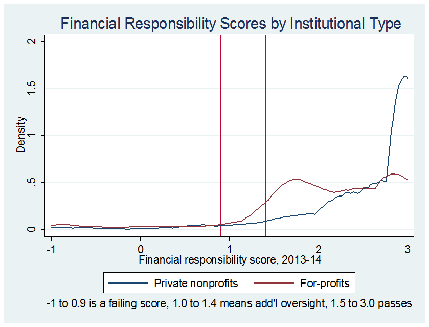 finscore_fig1